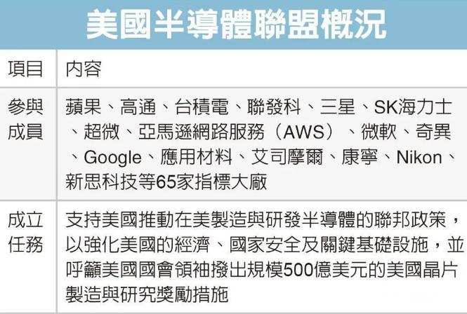 SIAC联盟大改半导体产业格局?来中国(国际)半导体技术在线会议暨在线展,一起聊聊