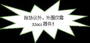 CM176X丨高品质、超精简外围20WPD快充方案