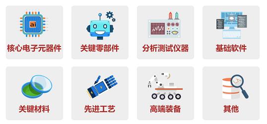中航光电产品入选《中央企业科技创新成果推荐目录(2020年)》