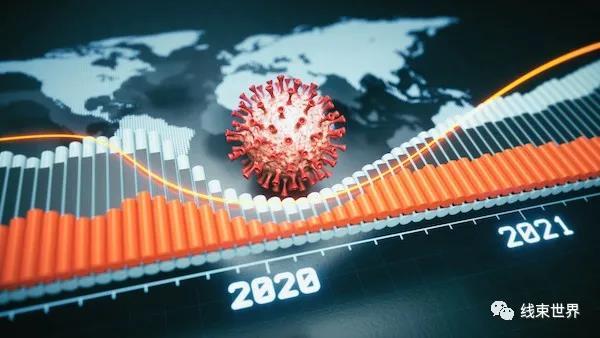 预计全球连接器市场将持续增长
