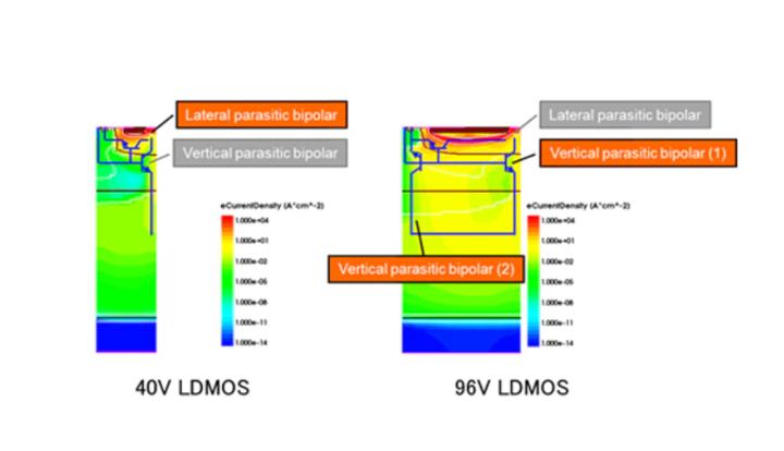 东芝和日本半导体提出新方法 可优化LDMOS中的HBM容差并抑制导通电阻