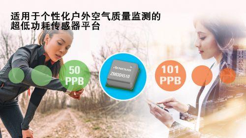 瑞萨电子推出超低功耗ZMOD4510户外空气质量传感器平台