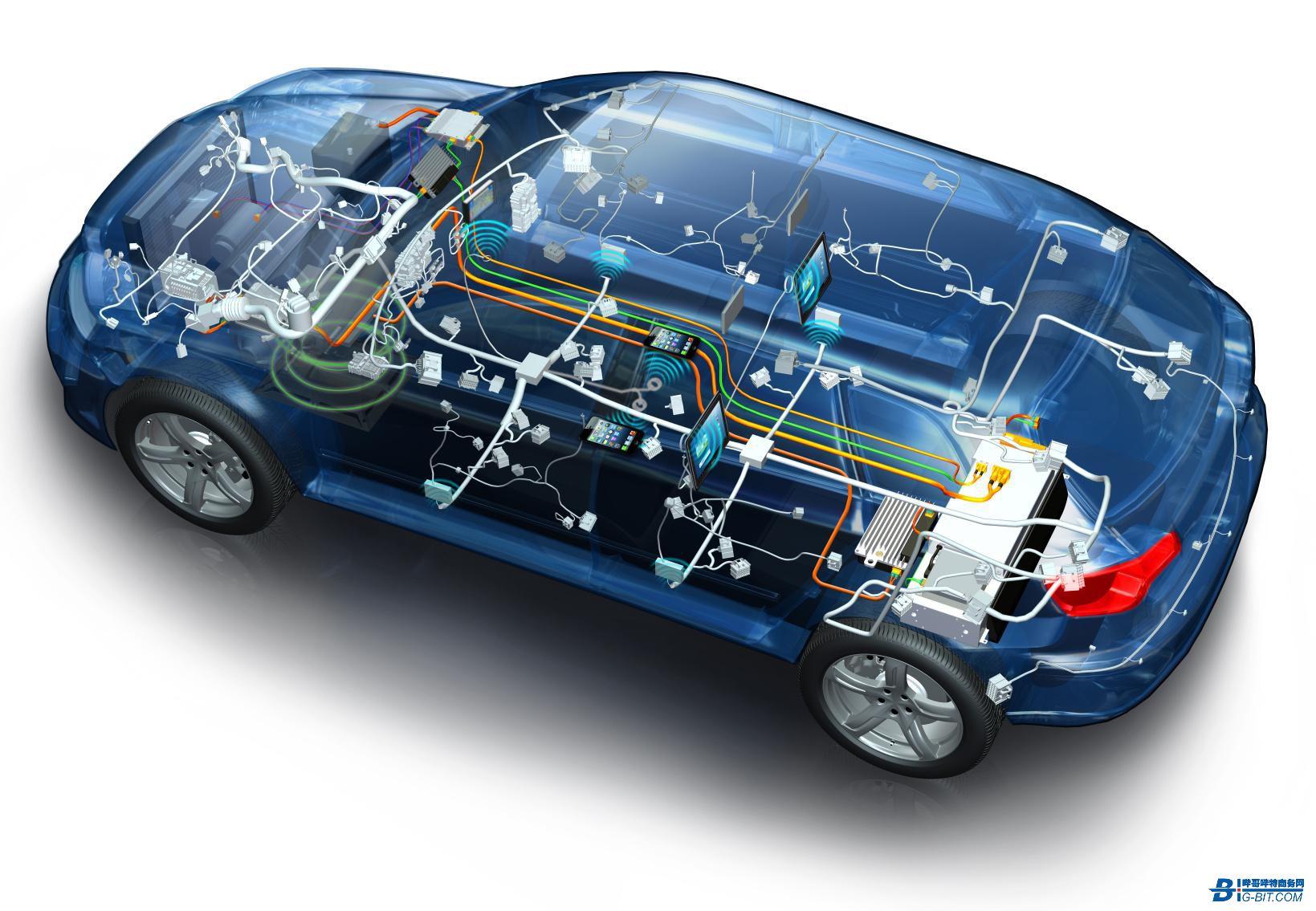中汽协:预计未来五年中国新能源汽车销量年均增速40%以上