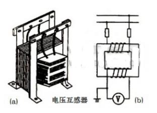 作为可改变电压的仪器 此类互感器有几多型号
