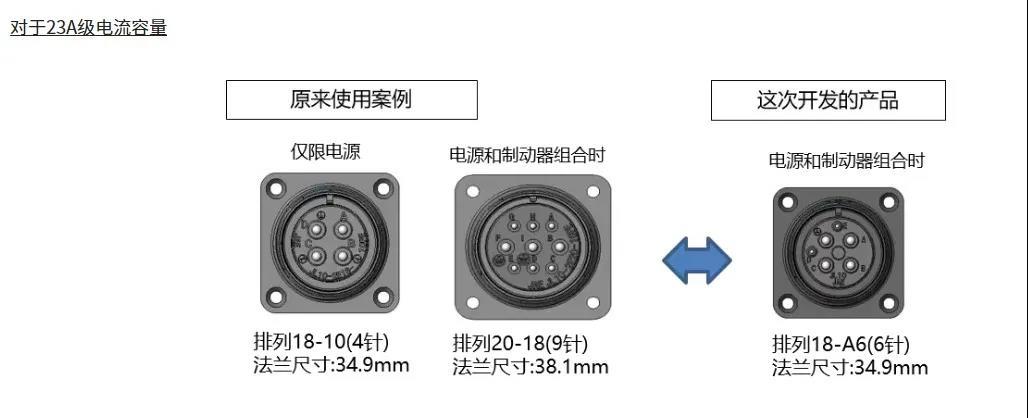"""""""JL10系列""""产品——适用于伺服电机、机器人、机床等工业设备的圆形连接器"""