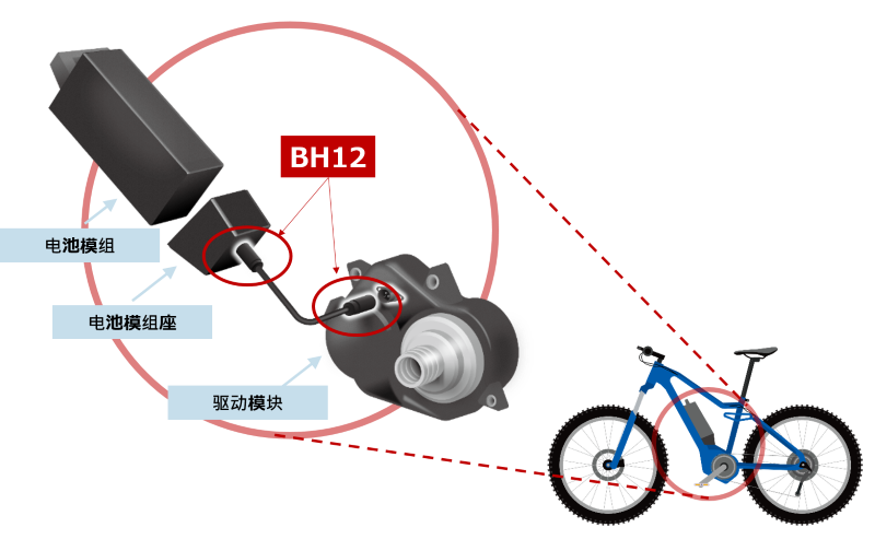 圆形连接器