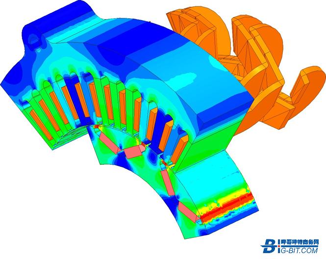 BLDC电机实现质优价低,将走向更广泛应用