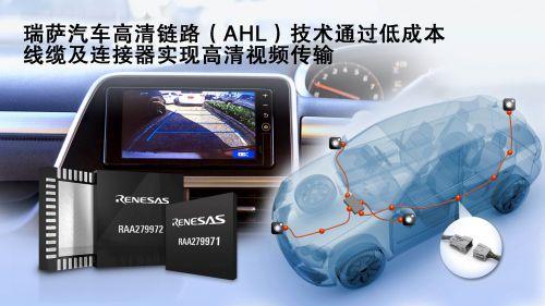 瑞萨电子推出全新汽车摄像头解决方案