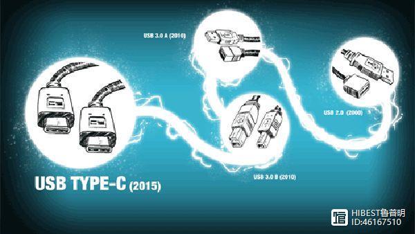伴随电子设备的引进 Type-c成新风口