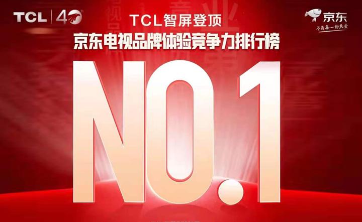 """登顶京东电视竞争力排行榜,TCL智屏实力""""秀肌肉"""""""