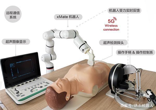 浅谈医疗机器人的结构设计