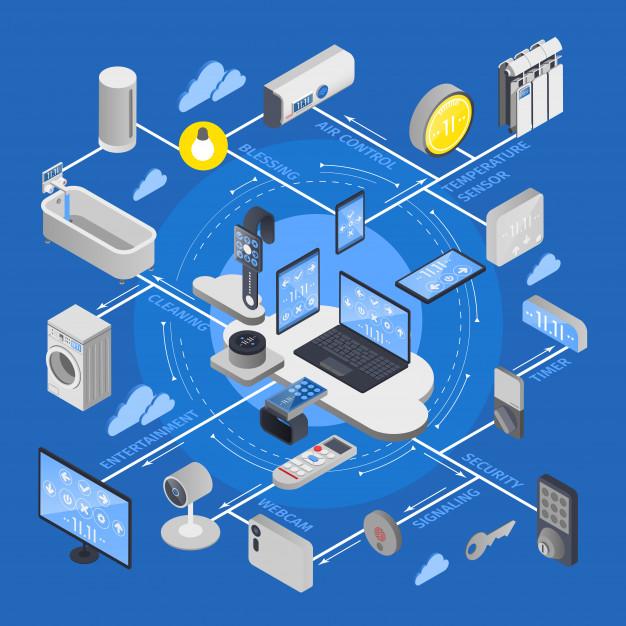 物联网无线WiFi芯片模块,智能家居技术应用,飞睿科技代理乐鑫方案