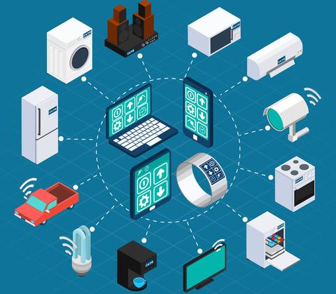 无线WiFi模块智能硬件应用,物联网智能家居发展,智能互联技术