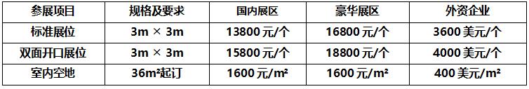 2022年第22届上海电机展览会