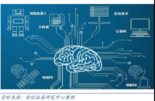 AI技术赋能制造业,降本增效进行时