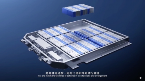 宁德时代:钠离子电池与锂离子电池可混搭