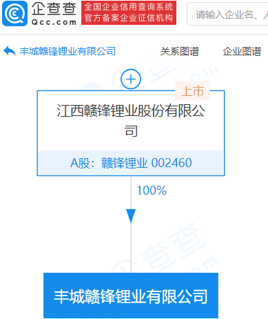赣锋锂业成立新公司,注册资本1亿元