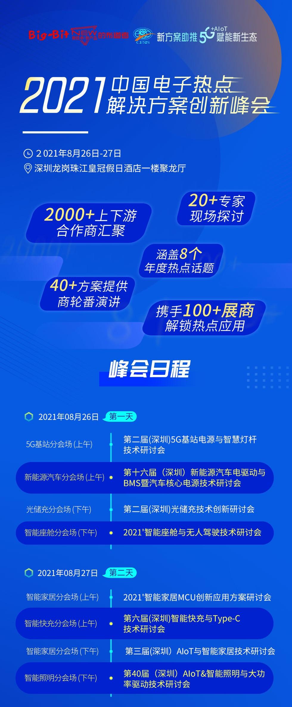 超级快充:支持最大电压1000V,8分钟充至80%