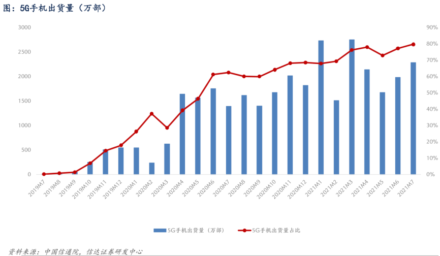 物联网数字经济,于磁元件市场有何助力