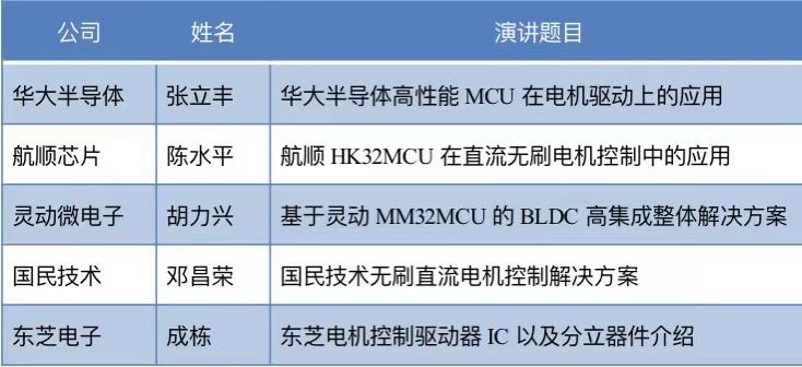 MCU赋能BLDC无刷直流电机普及
