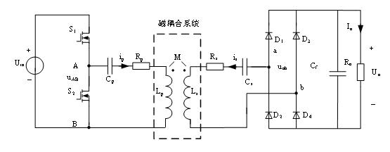 无线电能传输磁耦合系统线圈匝数优化设计
