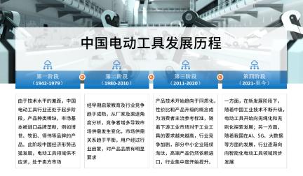 从智能电动工具的发展来看中国智能制造
