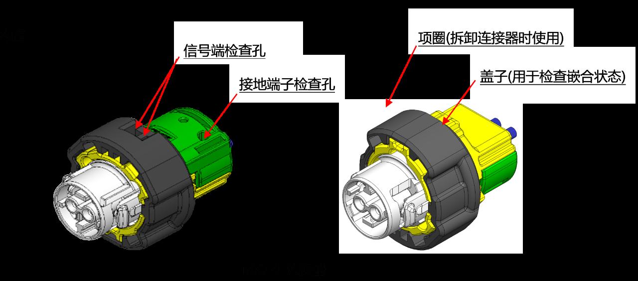 汽车安全气囊用「MX72F系列」 带接地端子直型爆管连接器现已上市