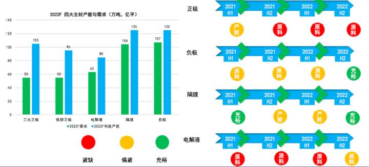 张小飞:未来5年全球动力电池出货量预增5倍