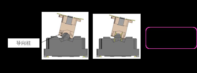 面向汽车市场可靠的浮动式连接器MA01系列,助力解决各种棘手问题!