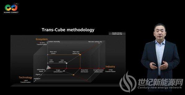 华为发布《全球能源转型及零碳发展白皮书》,助力能源数字化转型