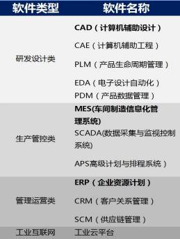 从华为欧拉看软件助力磁元件行业数字化转型