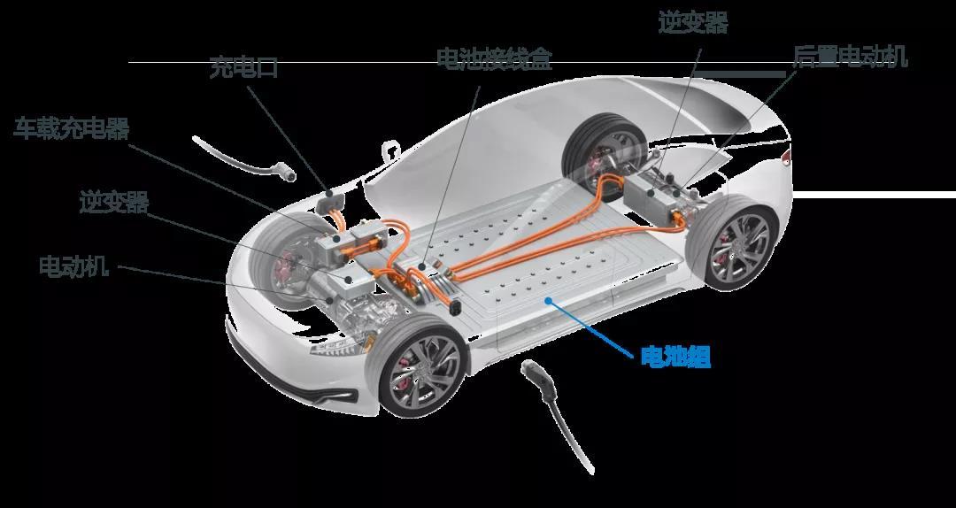 JAE连接器在EV/PHEV电池管理系统中的应用