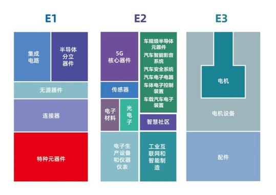 复旦微电子加入第98届中国电子展,引领科技自立自强!