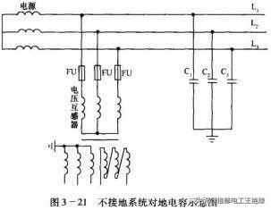 熔断器的存在 可为这一类互感器保驾护航