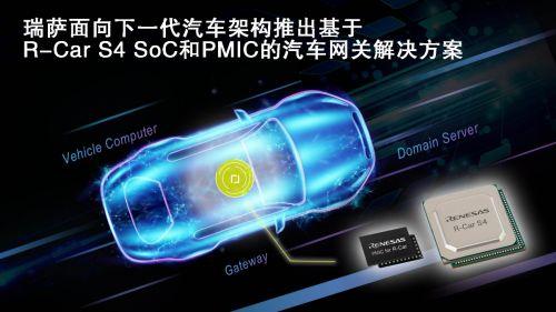 瑞萨电子推出基于新型R-Car S4 SoC和PMIC的汽车网关解决方案