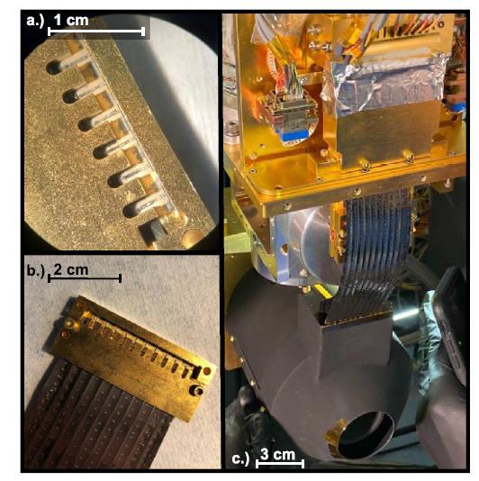 用于高密度超导微波器件阵列的柔性同轴带状电缆