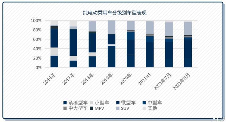 预测:10-12月新能源市场维持高景气度
