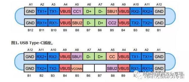 TypeC连接器用处多 其接口常识你可懂?