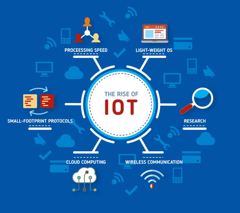 物联网将取代云计算成为工业4.0的主要技术