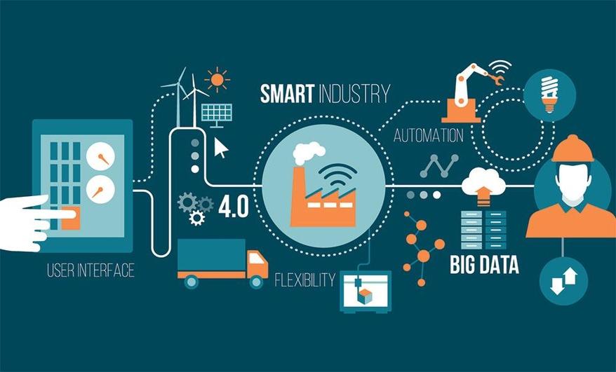 物联网产业将分四个阶段不断发展,未来几年将大幅成长