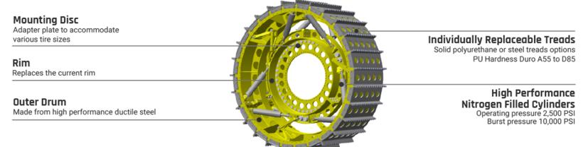美国初创公司GACW发明钢制车轮 避免使用污染性橡胶轮胎/增加续航30%