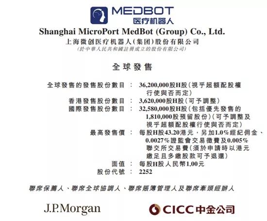 微创医疗机器人今日招股,入场费2.2万港元!